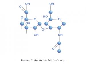 Fórmula ácido hyalurónico